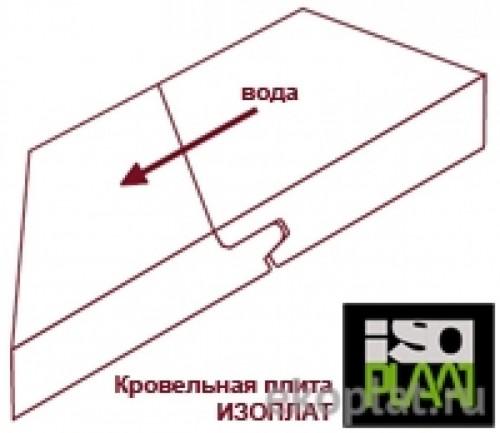 Универсальная ISOPLAAT Universal 25 мм. шип-паз с 4 сторон (ветрозащитная Q1)